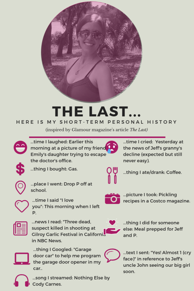 The Last...(July 2019 edition)